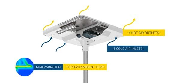 air-outlets-EN